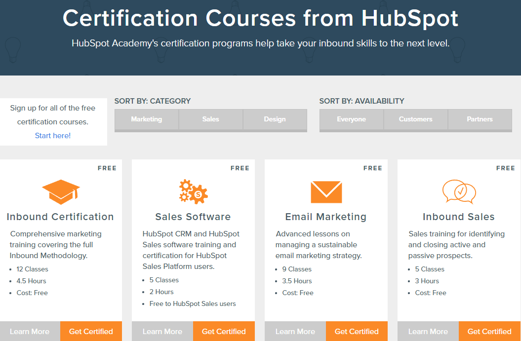 Sam Hirbod HubSpot new hire training certification recommendation